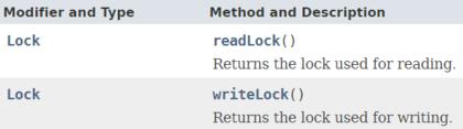 ReadWriteLock接口